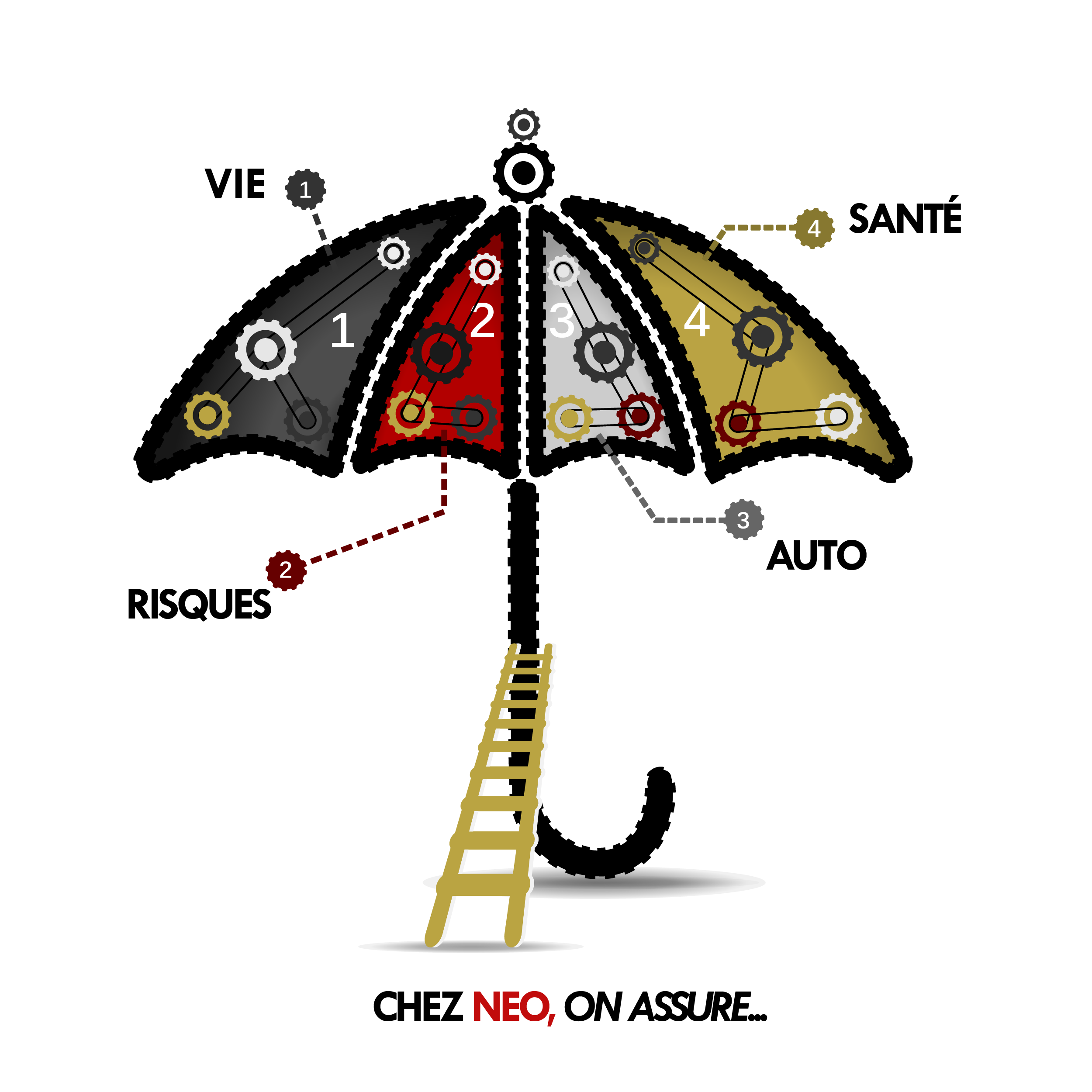 on-assure-chez-neo-01